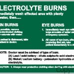 Display Sign Electrolyte Burns